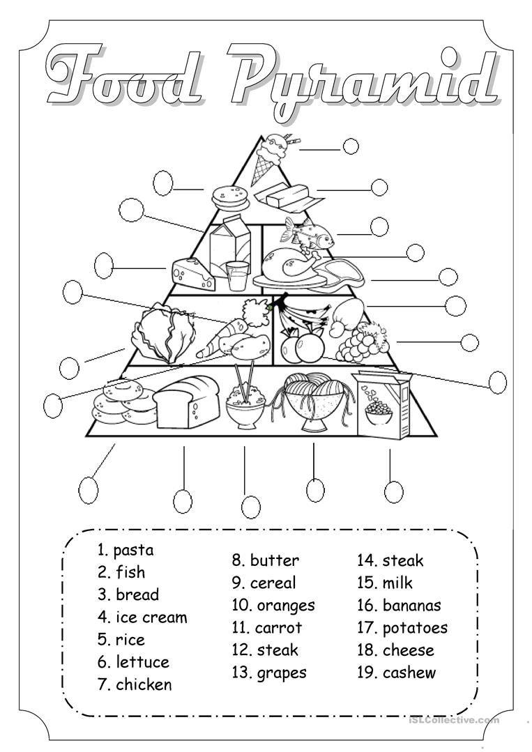 Food Pyramid Worksheet Free Esl Printable Worksheets