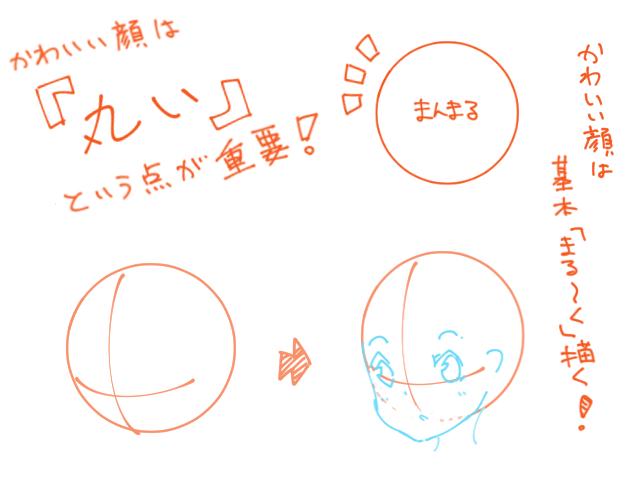 ボード 01 Drawing Tips のピン