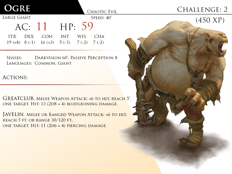 Ogre By Almega 3 Dungeons And Dragons Homebrew Ogre D D Dungeons And Dragons