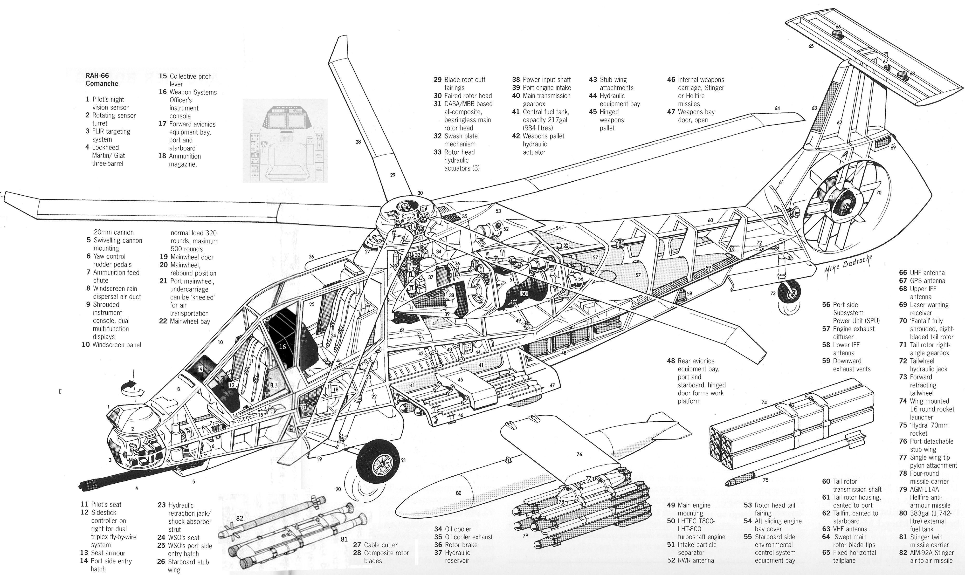 Cutaway Drawing (diagramas em 3D de maquinas mostrando partes ...