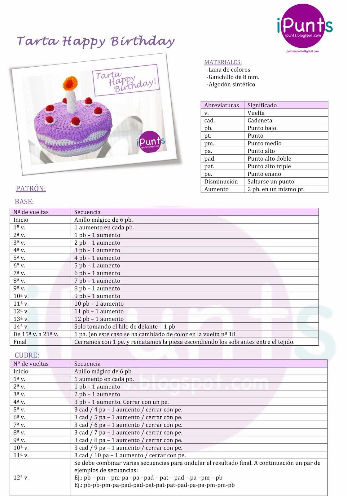 ipunts patron gratis tarta pastel cumpleaños happy birthday ...