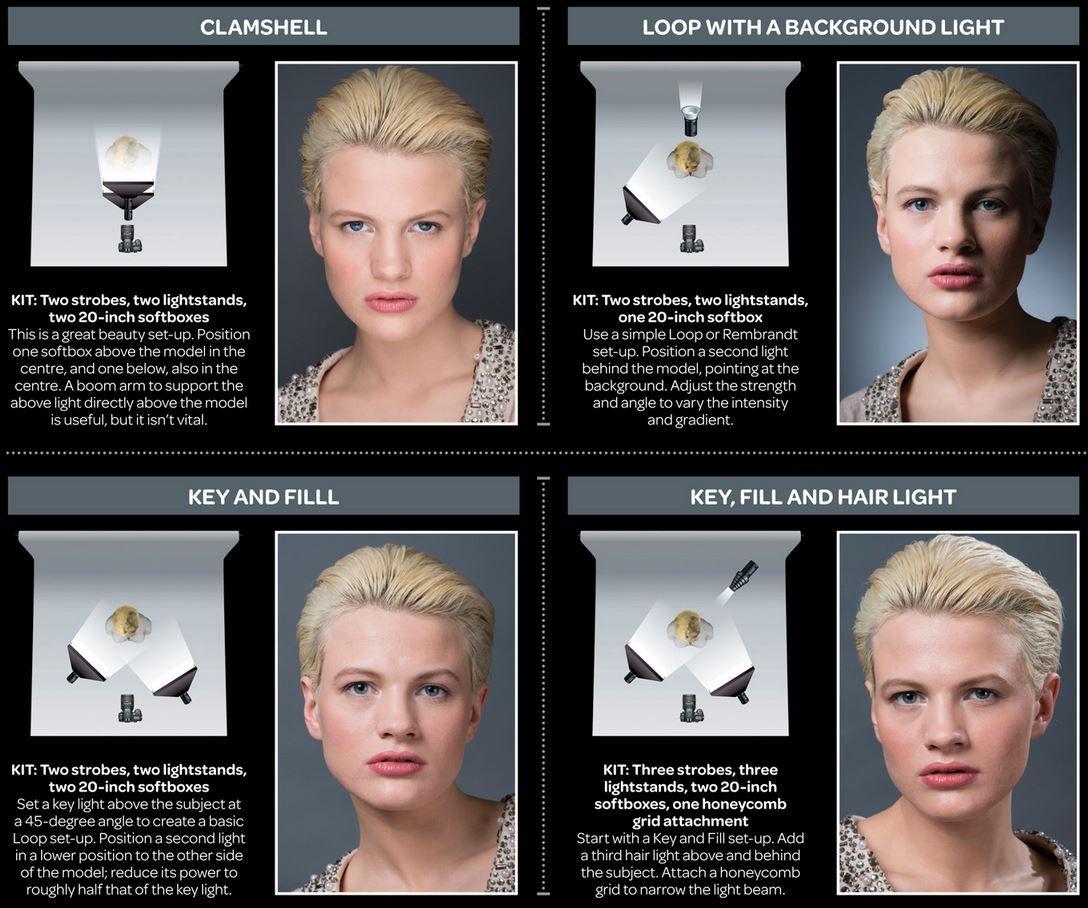 Free Portrait Lighting Guide: 24 Essential Studio Lighting