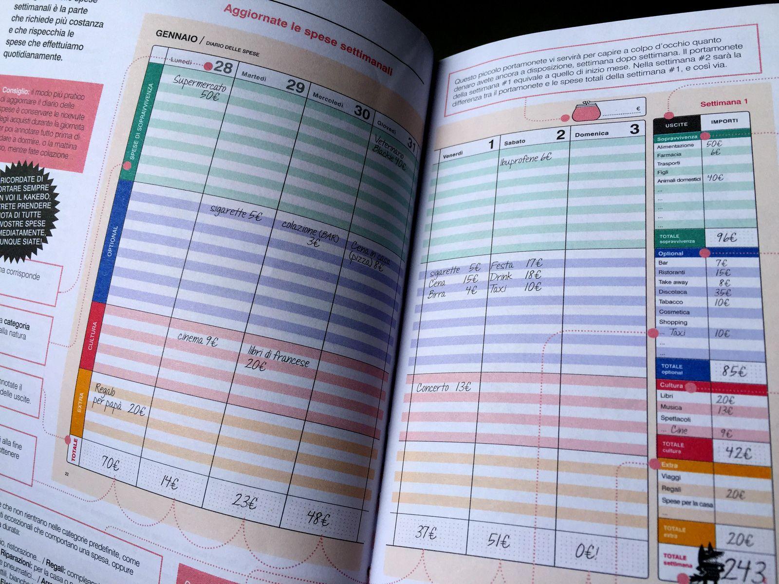 Come funziona il kakebo il metodo giapponese per imparare for Come risparmiare e risparmiare per una casa
