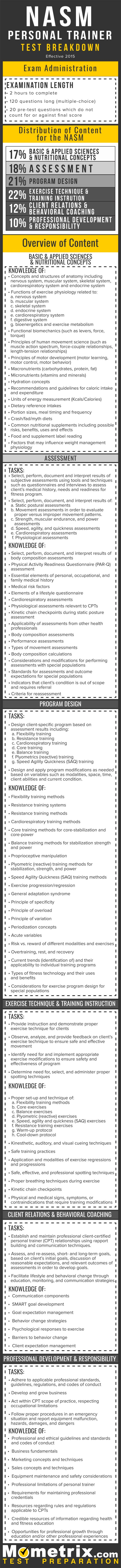 Nasm Personal Trainer Certification Ctp Pinterest Personal