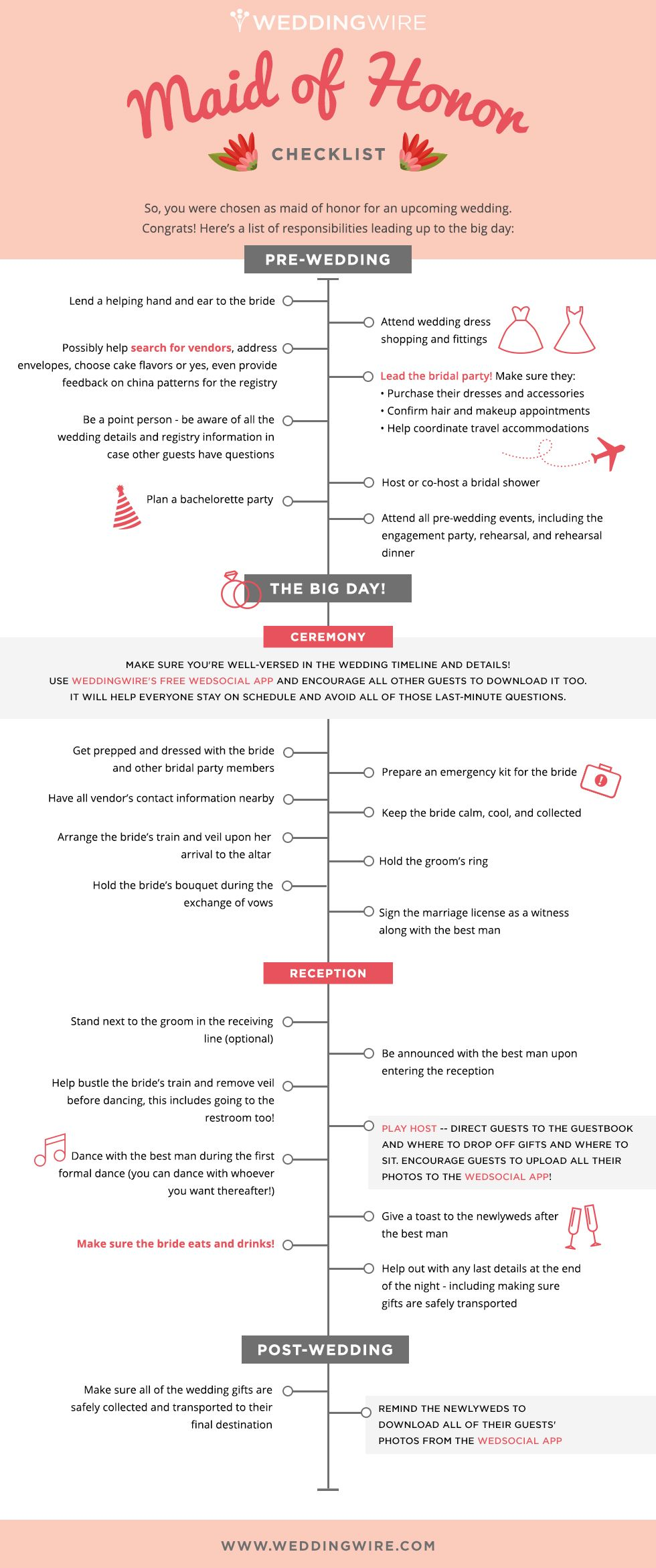 The Ultimate Maid Of Honor Checklist Share With Your Moh 3 Weddingtips