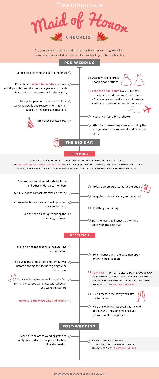 Maid of Honor Checklist (Infographic) | Pinterest | Maids, Wedding ...