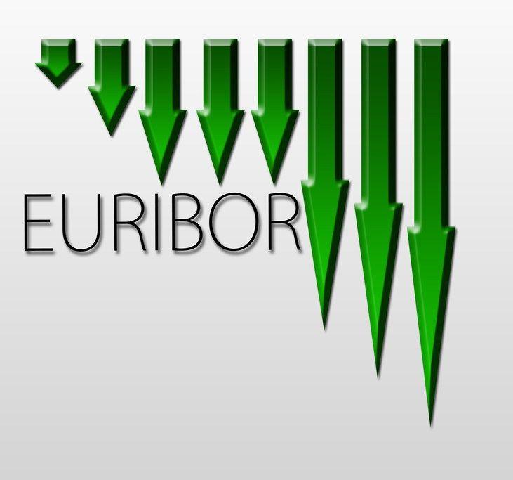 La banca se plantea un nuevo suelo para combatir el euríbor negativo