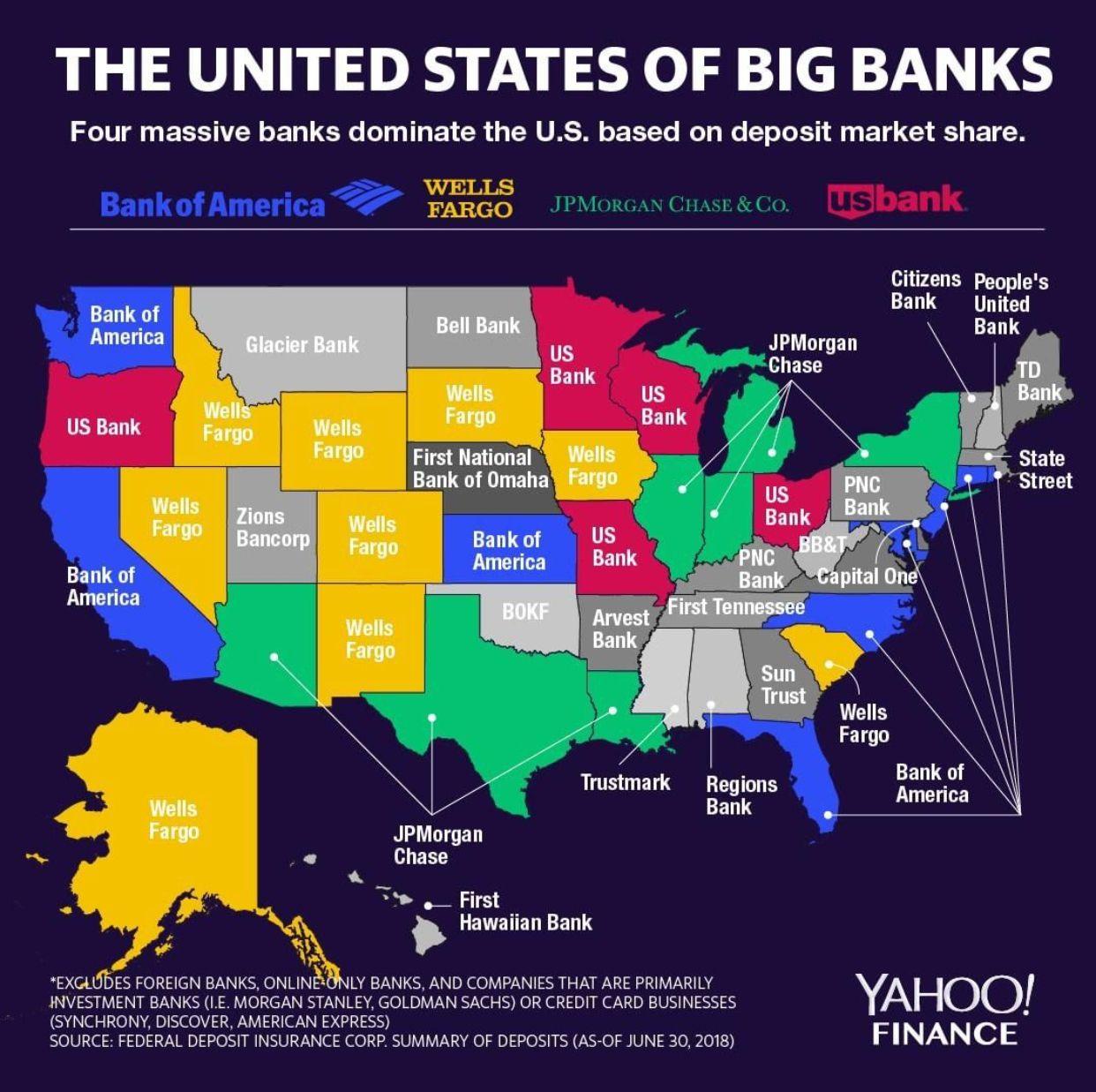 Bank Of America Image By Sergei Rabotko On Money Statistics