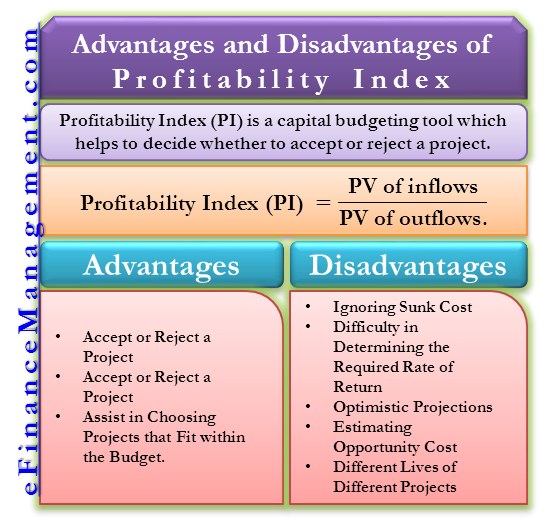 Advantages And Disadvantages Of Profitability Index Financial