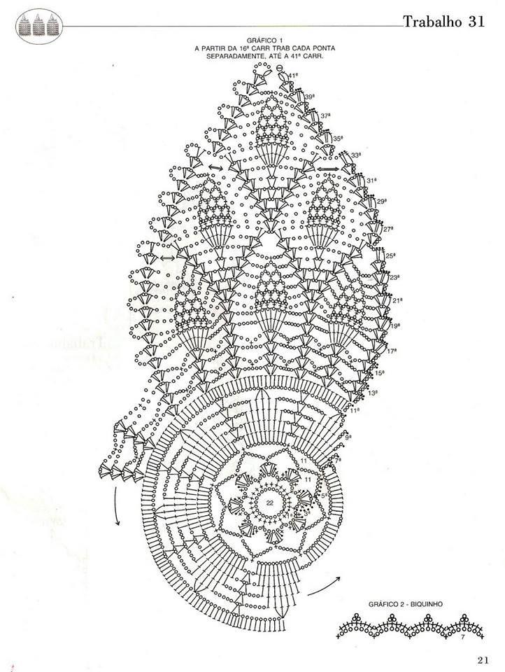 Centro de mesa ponto abacaxi grafico