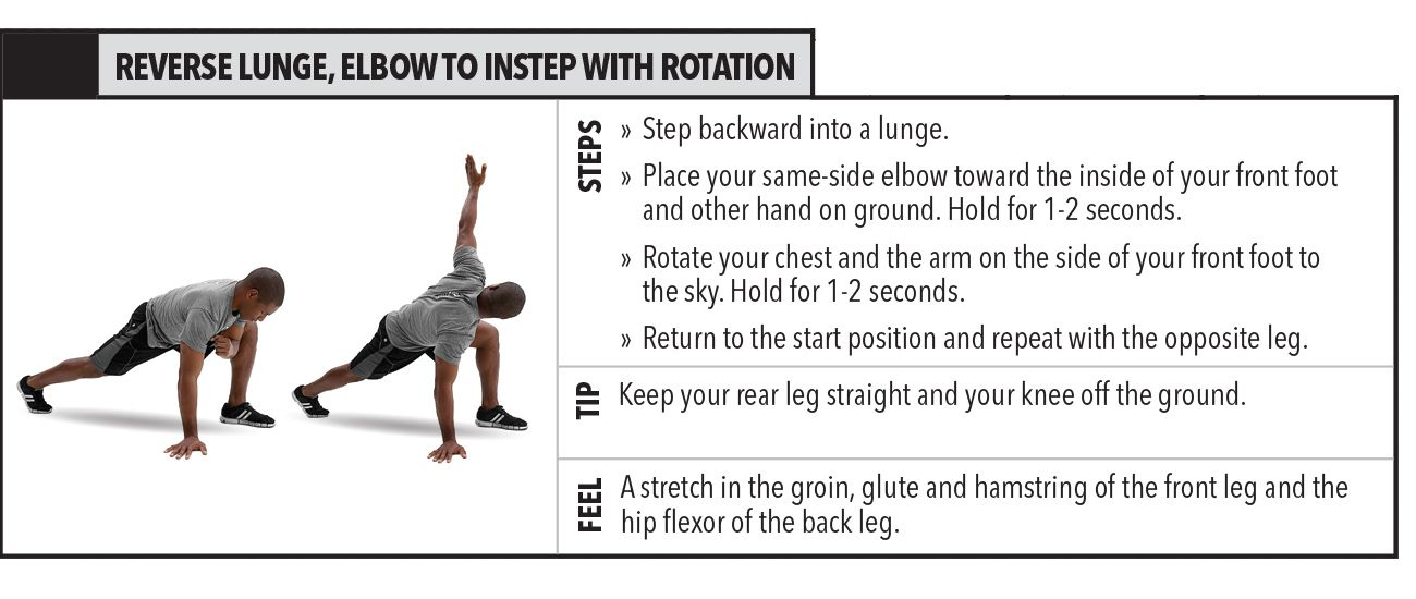 Reverse Lunge, Elbow to Instep with Rotation (also known as: The World's Greatest Stretch). Learn it. Love it.