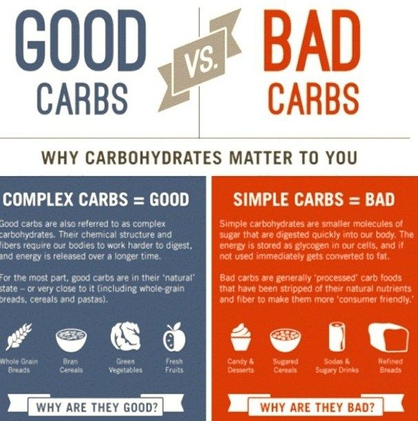 Complex Carbohydrates Benefits and Sources