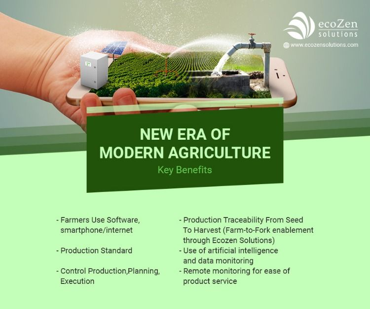 Modern Agriculture Modern agriculture, Solar water pump