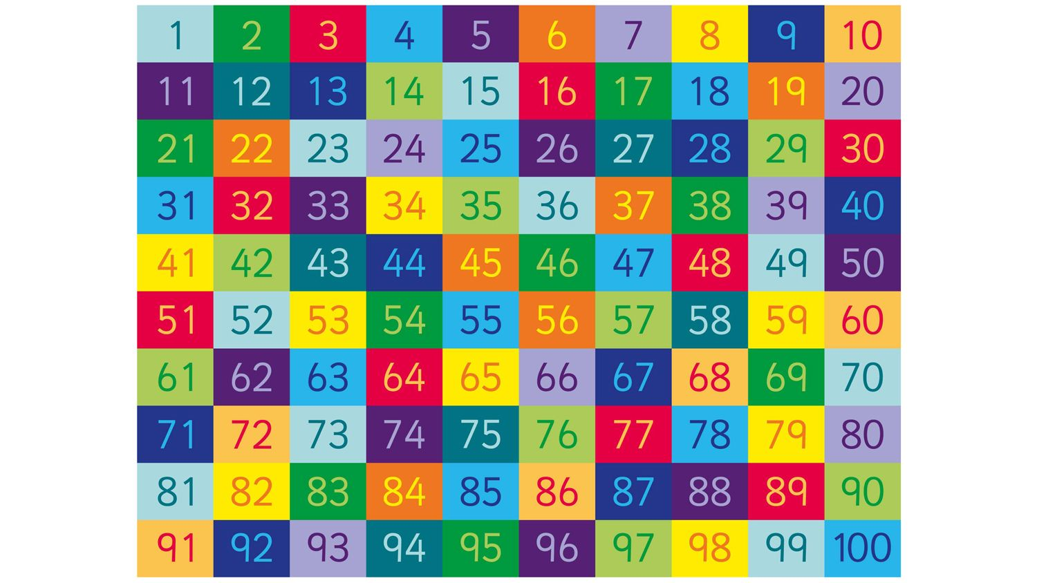 Pin By Margo Read On Numbers