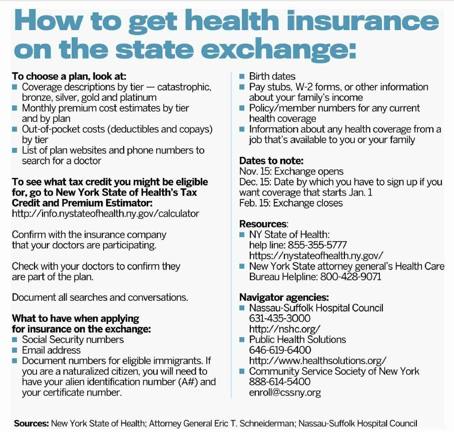 How To Get Health Insurance On The New York State Exchange What