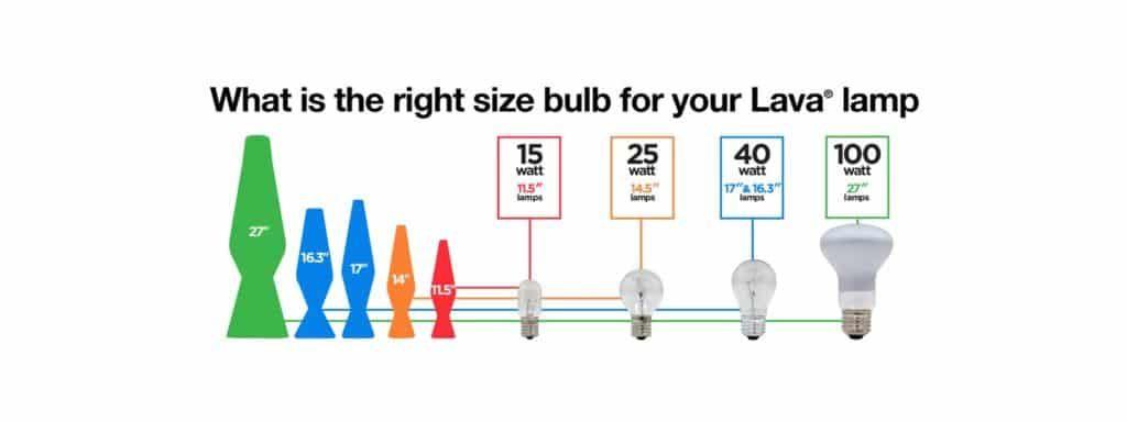 Faq Lava Lamp Lamp Bulb