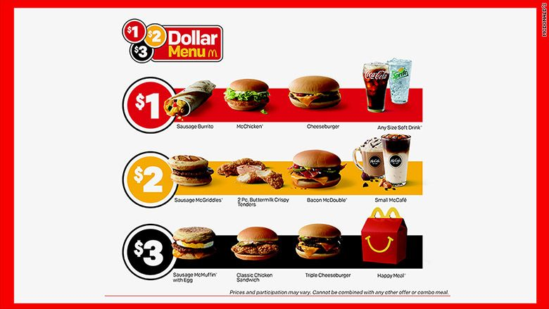 Mcdonald S Returns To Value Pricing With 1 2 3 Dollar Menu Mcdonald S Restaurant Mcdonalds Menu