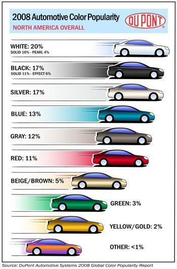 auto paint codes   More ways to cut car emissions: reflective glass and paint   TerraPass
