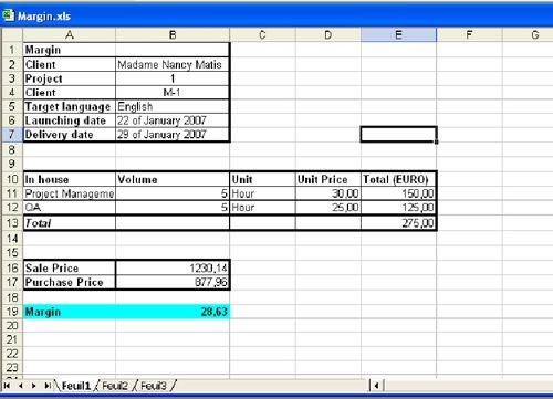 budget  u0026 schedule