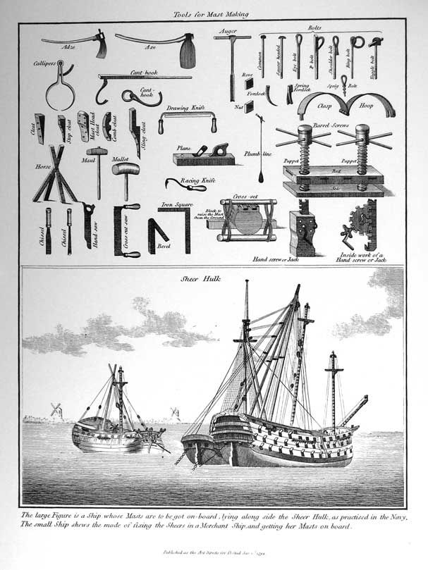 Tools for Mast Making The large Figure is a Ship whose Masts