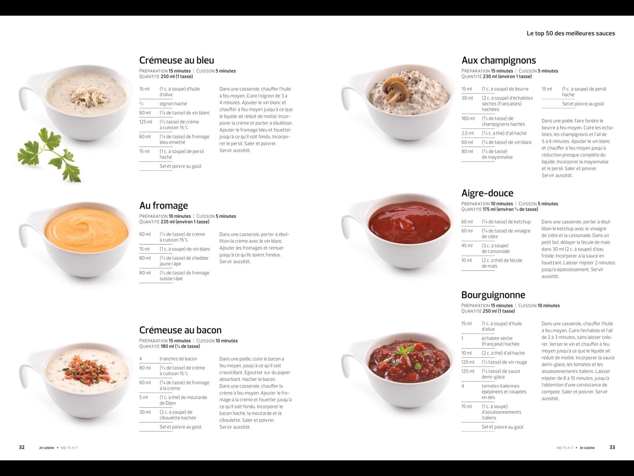 Le Top Des Meilleures Sauces De JE Cuisine Novembre - Appli cuisine