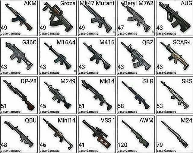 You just landed and are only allowed to pick 3 guns  Which three