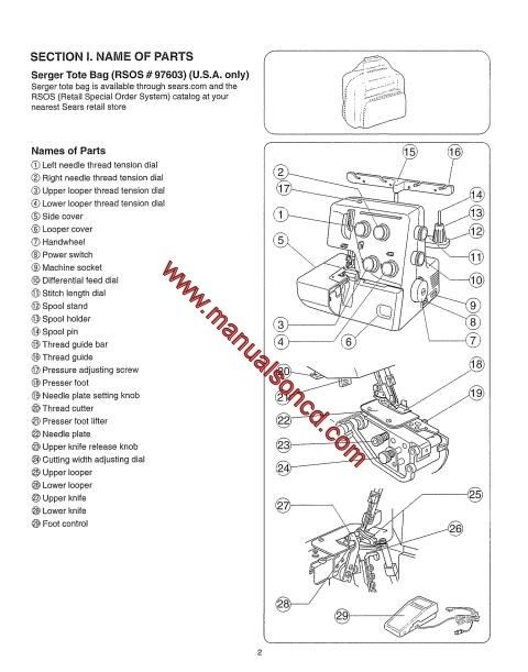 Kenmore  Sewing Instruction Manual Serger Examples