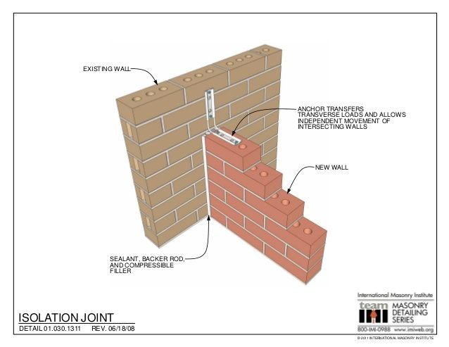 Masonry Detailing Series V 3 4 In 2020 Masonry Concrete Lintels Expansion Joint