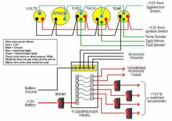 Wiring Boat Gauges Diagram Boat wiring, Electric boat