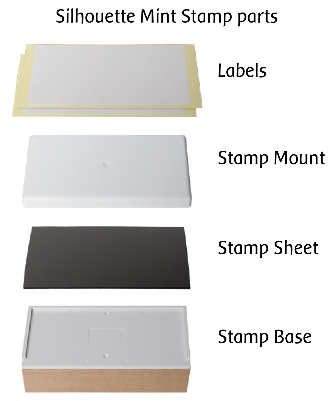 Silhouette Use Sheet Set to Create Custom Stamps Mint Medium
