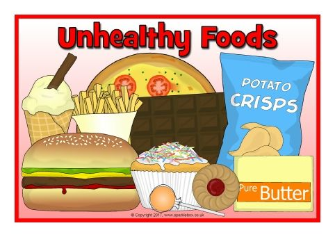 Healthy and Unhealthy Foods Posters (SB11875) - SparkleBox