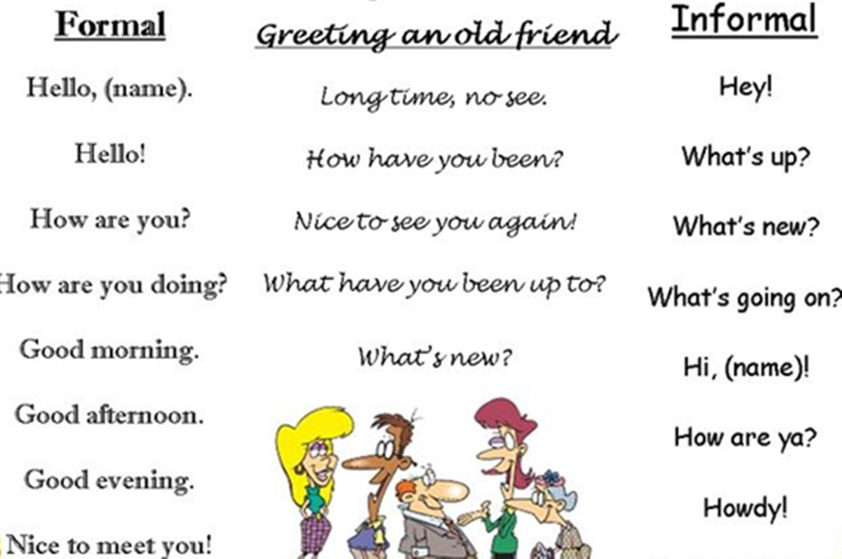 The Differences Between Formal Informal Language English Grammar