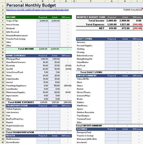 Download a free Personal Monthly Budget spreadsheet for Excel