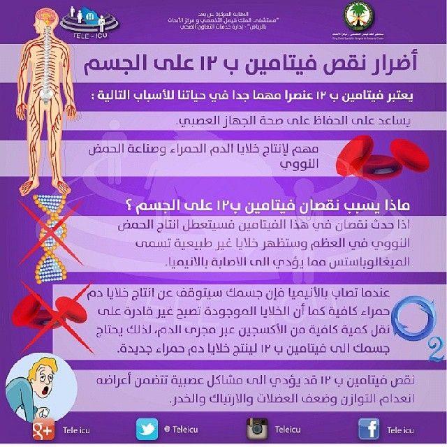 أضرار نقص فيتامين B12 على الجسم Health Medical Information Health And Beauty