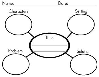 Venn diagram characters setting problem solution auto wiring freebie a nice graphic organizer for character setting problem rh pinterest com venn diagram worksheet set theory venn diagrams problems ccuart Image collections
