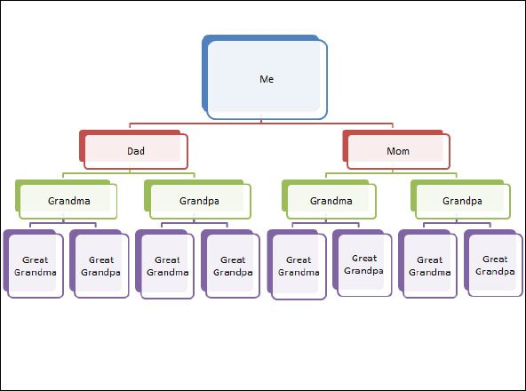 Free Genogram Template | Genograms | Pinterest