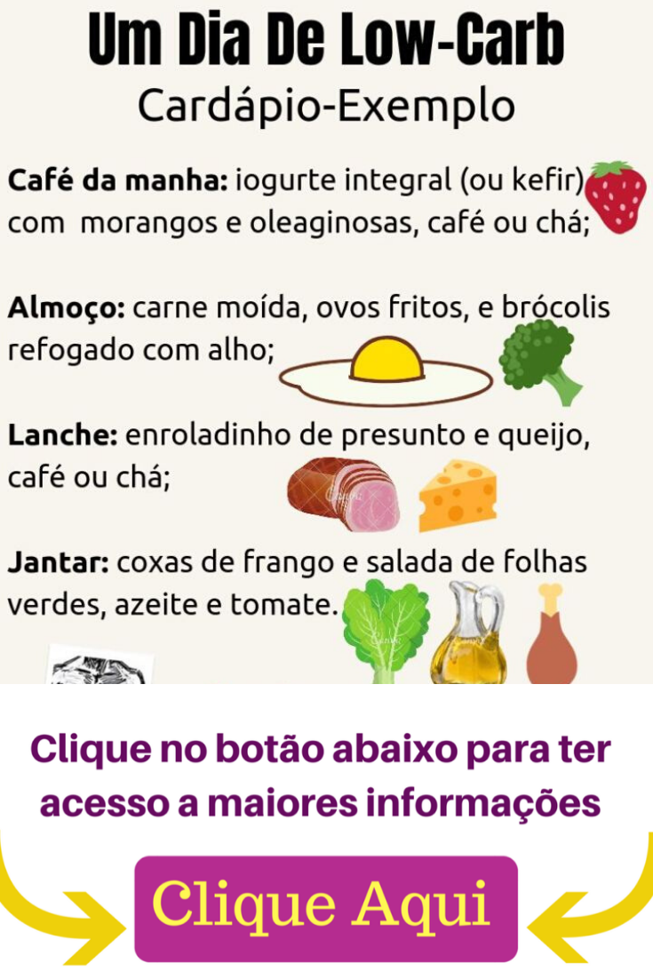 Dieta Cetogenica Cardapio Receitas E Alimentos Permitidos Social Media Infographic Carbs Low Carb