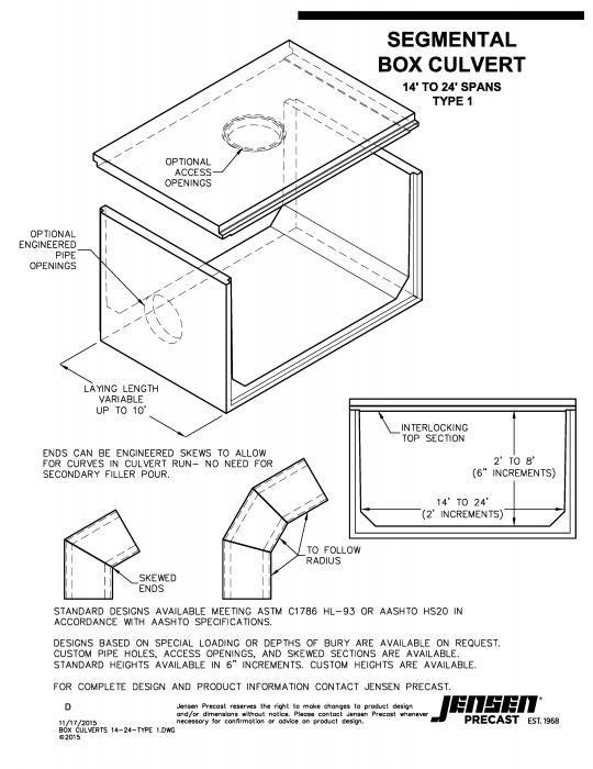 Jensen Precast - Box Culverts - Segmental Box Culvert | Concrete