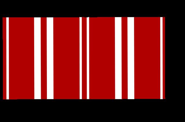 Tartan diagram warp and weft a tartan wikipedia history tartan diagram warp and weft a tartan wikipedia ccuart Image collections