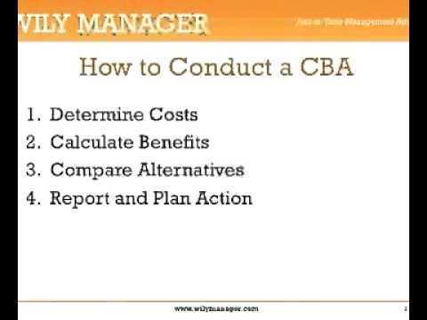 How To Do A Cost Benefit Analysis  Master The Basics In  Minutes