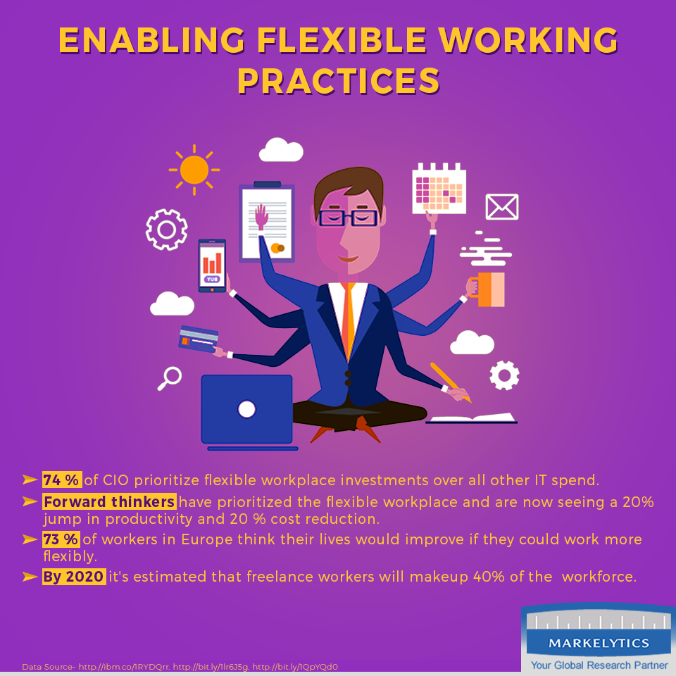 How ‎FlexibleWorking Hours Can Boost Employee