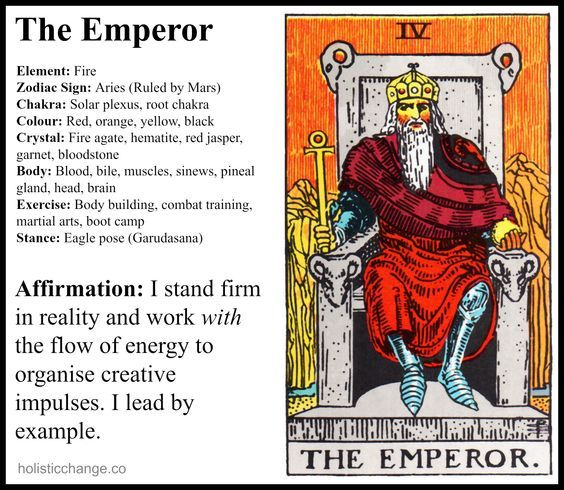 the emperor tarot meaning