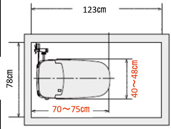 トイレの寸法完全ガイド 空間と便器の良いバランスとは トイレ