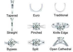 diamond ring band styles ringscladdagh - Wedding Ring Types