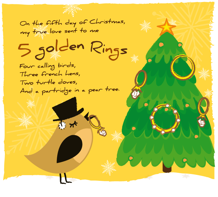 5 golden rings | On the Fifth Day of Christmas... | 12 days of ...