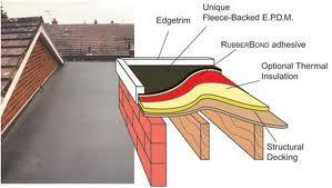 Firestone Epdm Uk Firestone Epdm Epdm Uk Ridge Tile Rubbercover Firestone Rubber Fibreglass Roof Ridge Tiles Roofing Systems Roofing Single Ply Roofing