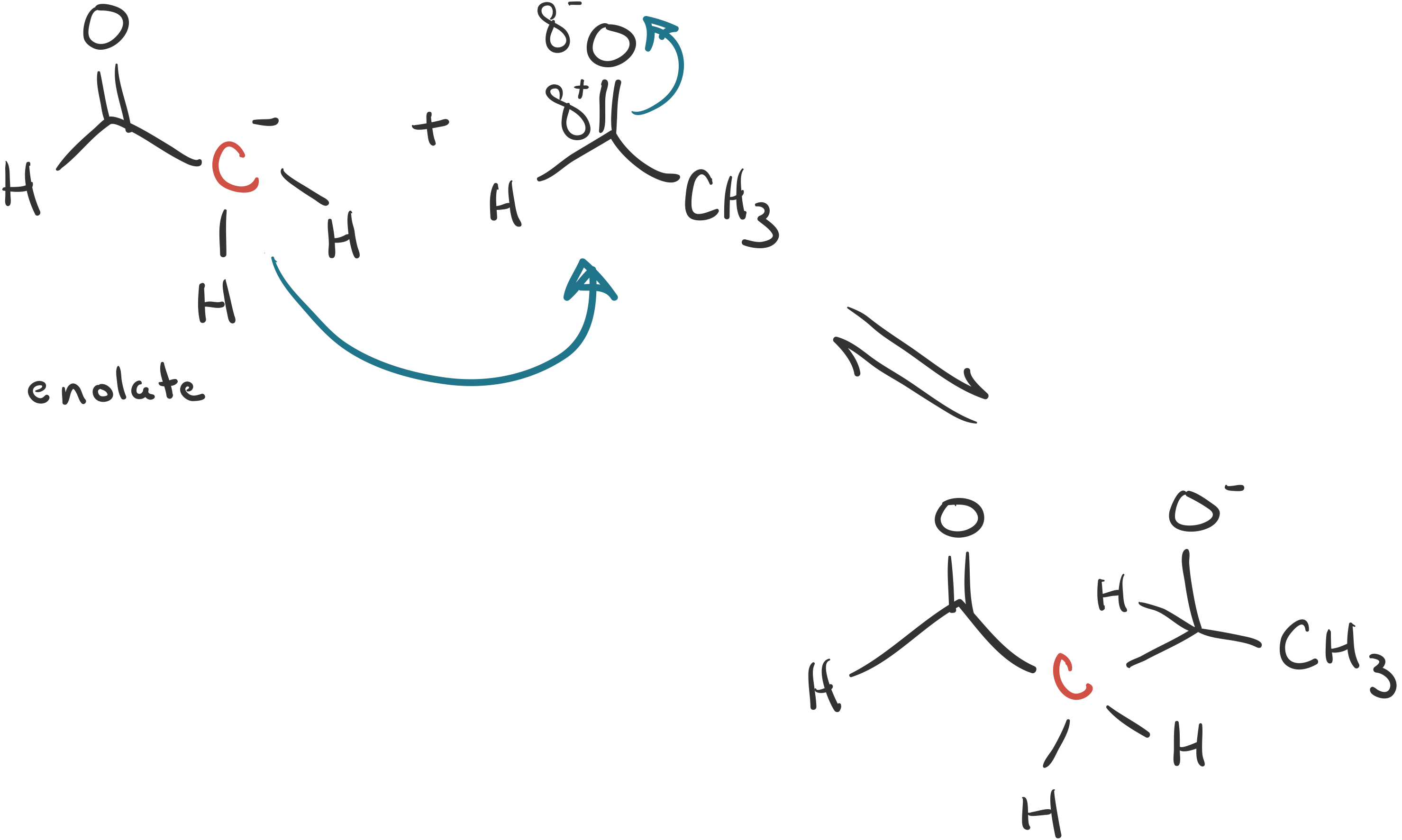 Step 2: The enolate of acetaldehyde (formed in step 1