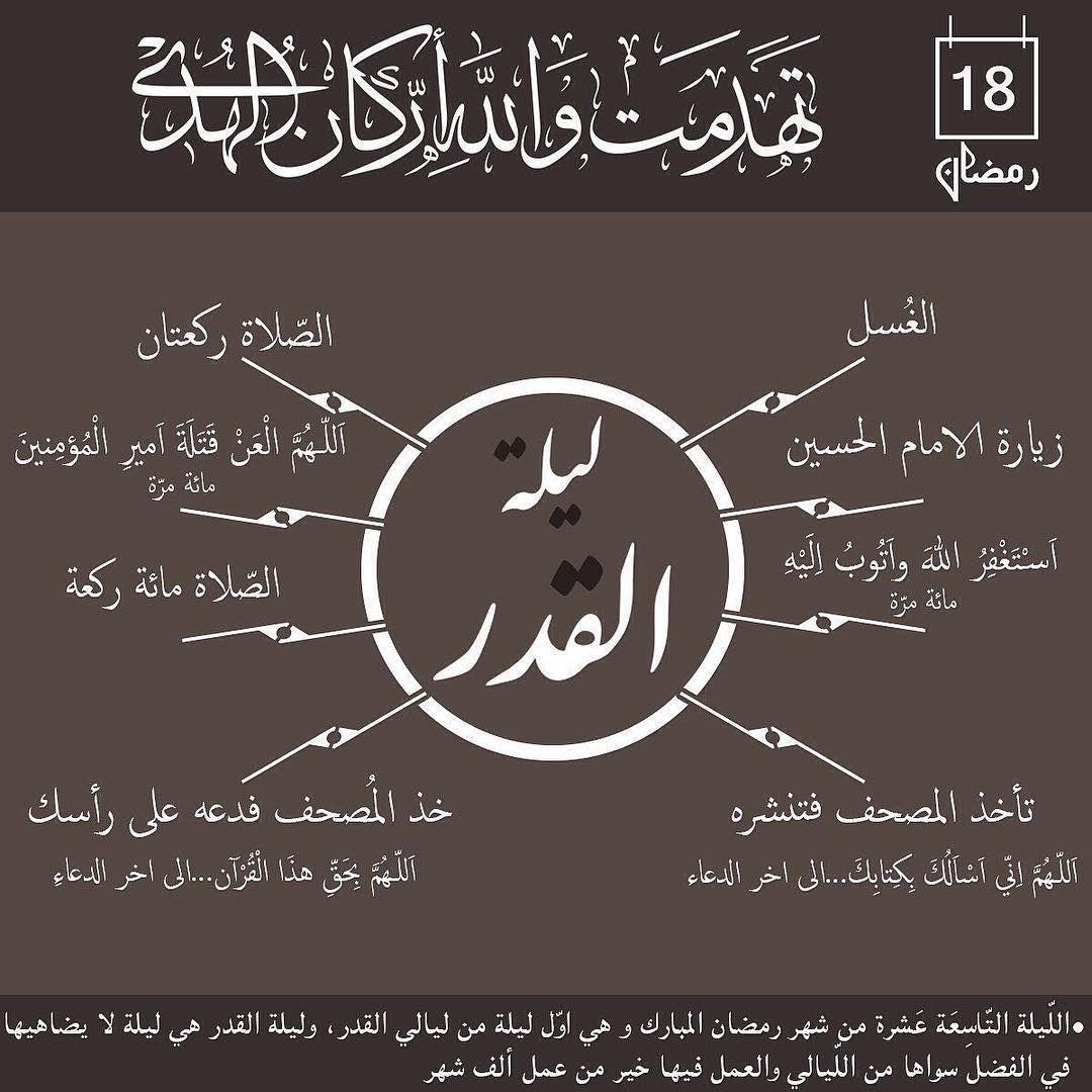 من اعمال الليلة التاسعة عشر من شهر رمضان الفضيل دعاء ليلة القدر نسألكم الدعاء Islam Quran Quran Islam