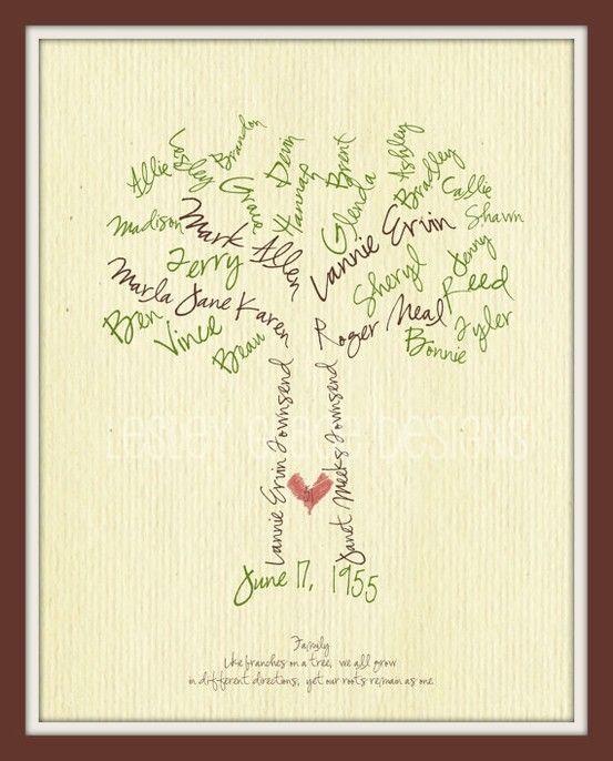 Personalized Family Tree Wall Art - Makipera.com