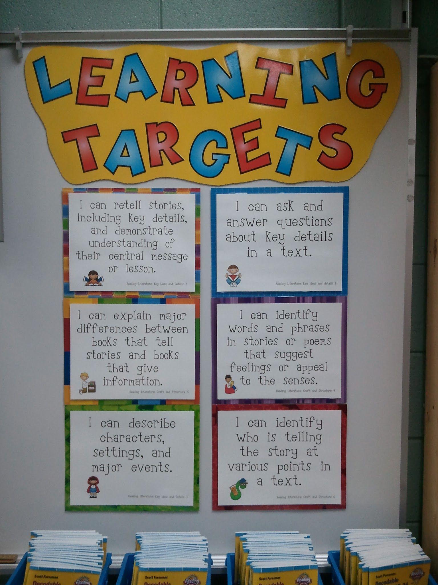 Google Bulletin Boards Learning Targets